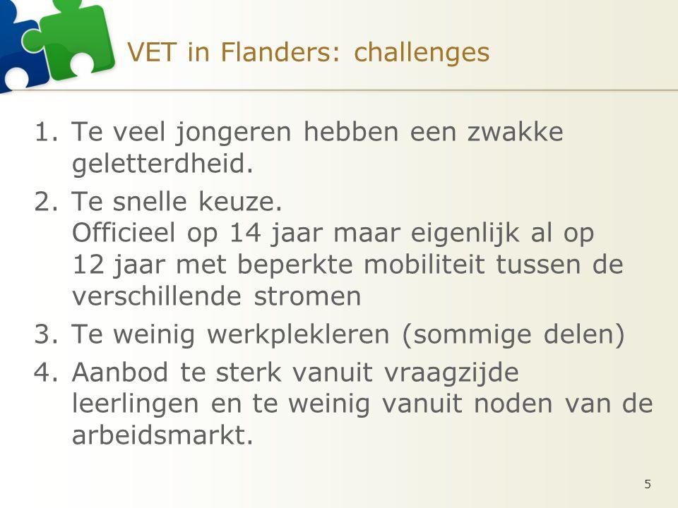 VET in Flanders: challenges 1.Te veel jongeren hebben een zwakke geletterdheid.