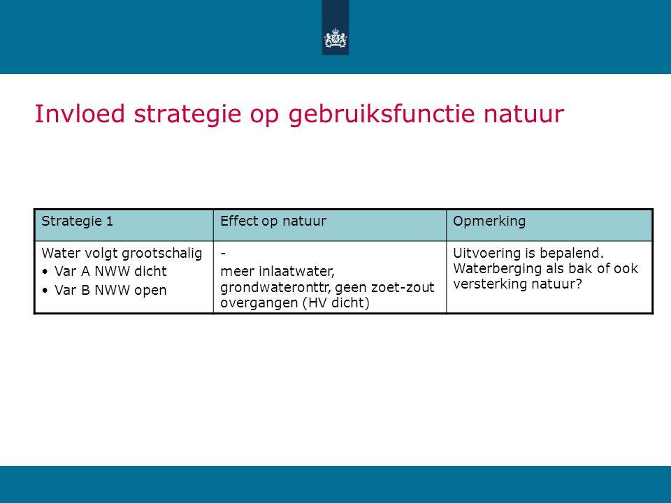 Strategie 1Effect op natuurOpmerking Water volgt grootschalig •Var A NWW dicht •Var B NWW open - meer inlaatwater, grondwateronttr, geen zoet-zout overgangen (HV dicht) Uitvoering is bepalend.