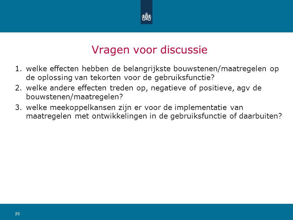 Vragen voor discussie 1.welke effecten hebben de belangrijkste bouwstenen/maatregelen op de oplossing van tekorten voor de gebruiksfunctie.