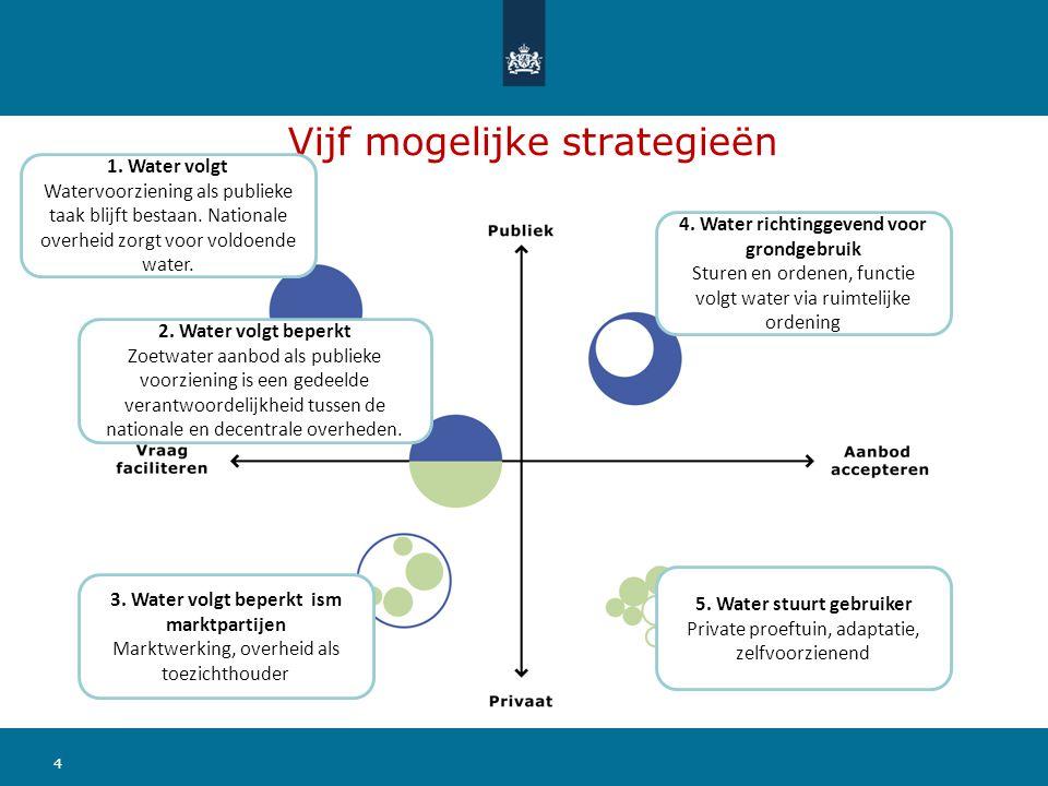 Vijf mogelijke strategieën 4 1. Water volgt Watervoorziening als publieke taak blijft bestaan.