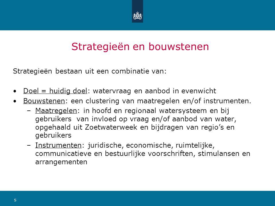 Strategieën en bouwstenen Strategieën bestaan uit een combinatie van: •Doel = huidig doel: watervraag en aanbod in evenwicht •Bouwstenen: een clustering van maatregelen en/of instrumenten.