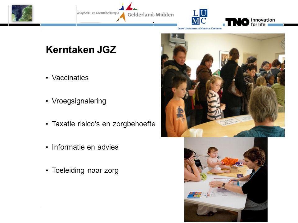Kerntaken JGZ •Vaccinaties •Vroegsignalering •Taxatie risico's en zorgbehoefte •Informatie en advies •Toeleiding naar zorg