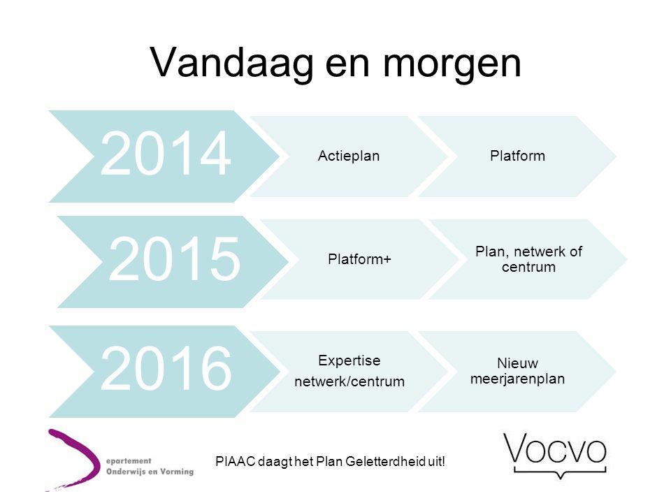 Vandaag en morgen 2014 ActieplanPlatform 2015 Platform+ Plan, netwerk of centrum 2016 Expertise netwerk/centrum Nieuw meerjarenplan PIAAC daagt het Pl