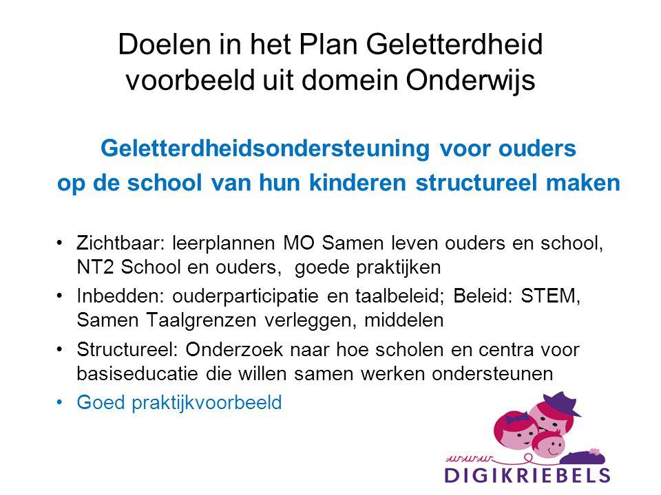 Doelen in het Plan Geletterdheid voorbeeld uit domein Onderwijs Geletterdheidsondersteuning voor ouders op de school van hun kinderen structureel make
