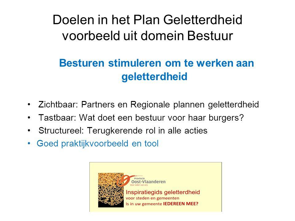 Doelen in het Plan Geletterdheid voorbeeld uit domein Bestuur Besturen stimuleren om te werken aan geletterdheid •Zichtbaar: Partners en Regionale pla