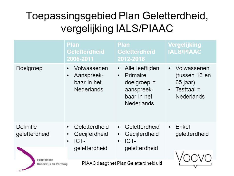 Toepassingsgebied Plan Geletterdheid, vergelijking IALS/PIAAC Plan Geletterdheid 2005-2011 Plan Geletterdheid 2012-2016 Vergelijking IALS/PIAAC Doelgr