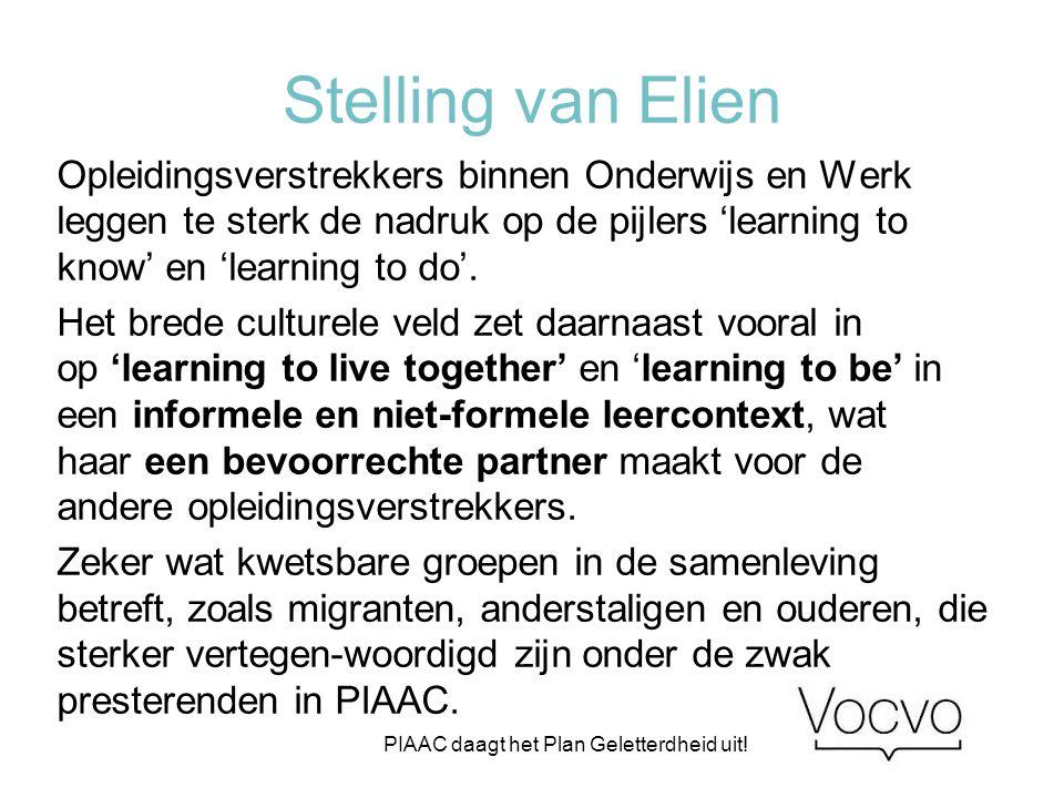 Stelling van Elien Opleidingsverstrekkers binnen Onderwijs en Werk leggen te sterk de nadruk op de pijlers 'learning to know' en 'learning to do'. Het