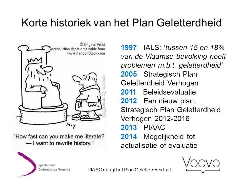 Korte historiek van het Plan Geletterdheid 1997 IALS: 'tussen 15 en 18% van de Vlaamse bevolking heeft problemen m.b.t. geletterdheid' 2005 Strategisc