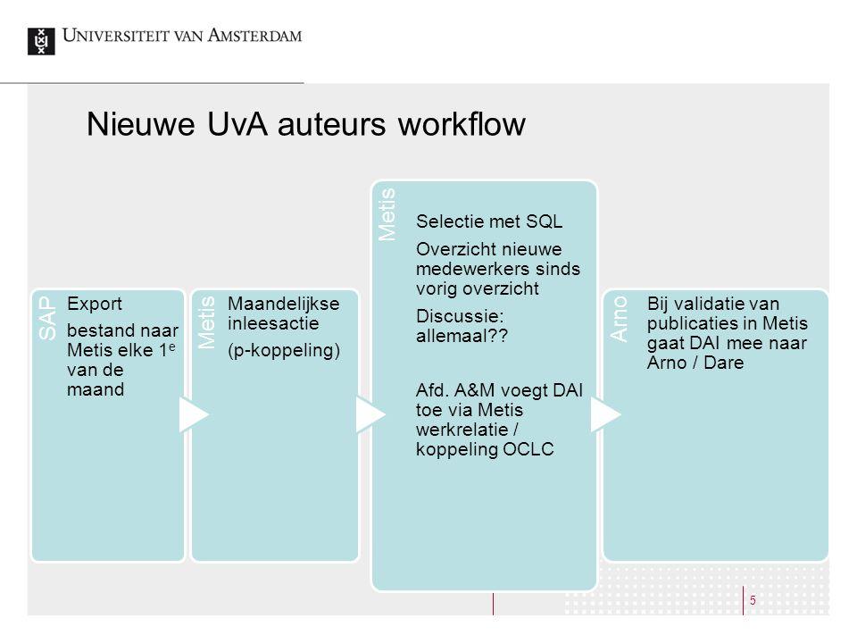 6 Nijmeegse synchronisatie scripts •Dump van OCLC wordt in een tijdelijke tabel op de Metis server geplaatst •Vergeleken met de Metis Personen tabel van de UvA 1.DAI wel in OCLC, niet in Metis: wordt toegevoegd 2.DAI wel in Metis, niet in OCLC: wordt verwijderd 3.DAI in Metis wijkt af van die in OCLC: wordt overschreven Leermoment: in de periode tussen de dump en uitvoering waren er al weer nieuwe UvA auteurs van DAI voorzien.
