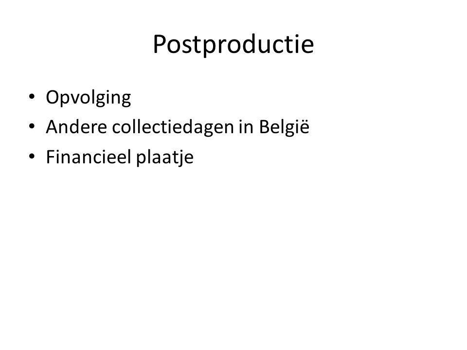 Postproductie • Opvolging • Andere collectiedagen in België • Financieel plaatje