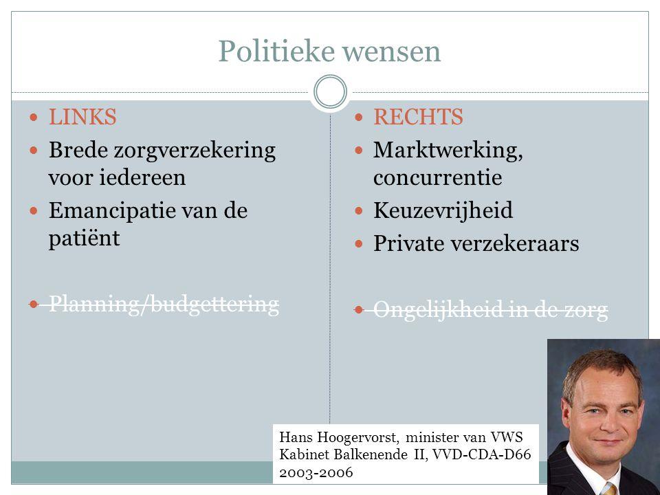 Politieke wensen  LINKS  Brede zorgverzekering voor iedereen  Emancipatie van de patiënt  Planning/budgettering  RECHTS  Marktwerking, concurrentie  Keuzevrijheid  Private verzekeraars  Ongelijkheid in de zorg Hans Hoogervorst, minister van VWS Kabinet Balkenende II, VVD-CDA-D66 2003-2006
