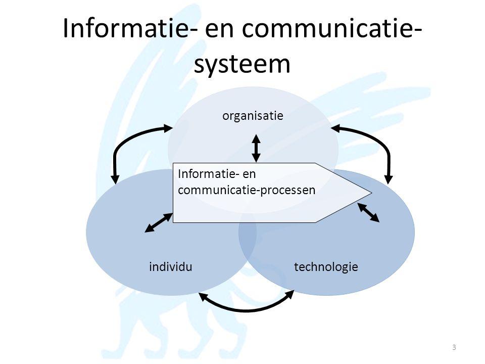 Informatie- en communicatie- systeem 3 individutechnologie organisatie Informatie- en communicatie-processen