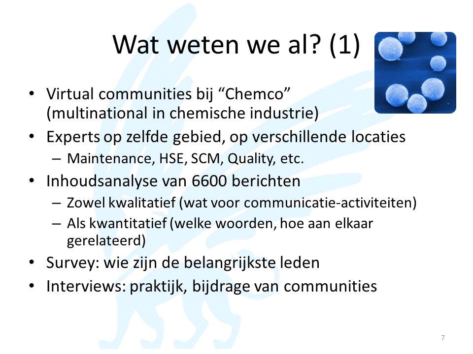 """Wat weten we al? (1) • Virtual communities bij """"Chemco"""" (multinational in chemische industrie) • Experts op zelfde gebied, op verschillende locaties –"""