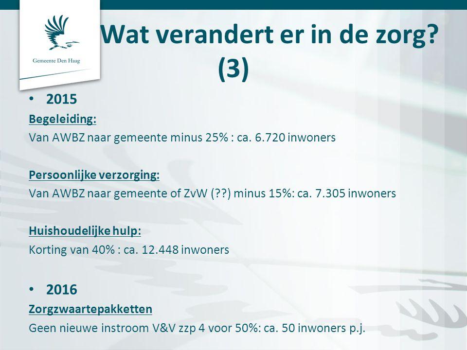 Wat verandert er in de zorg.(3) • 2015 Begeleiding: Van AWBZ naar gemeente minus 25% : ca.