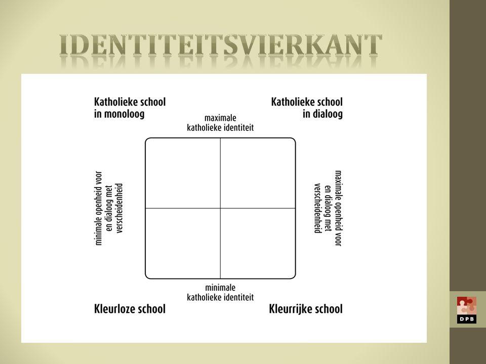 herwerkte visie voor • basisonderwijs • buitengewoon onderwijs • secundair onderwijs