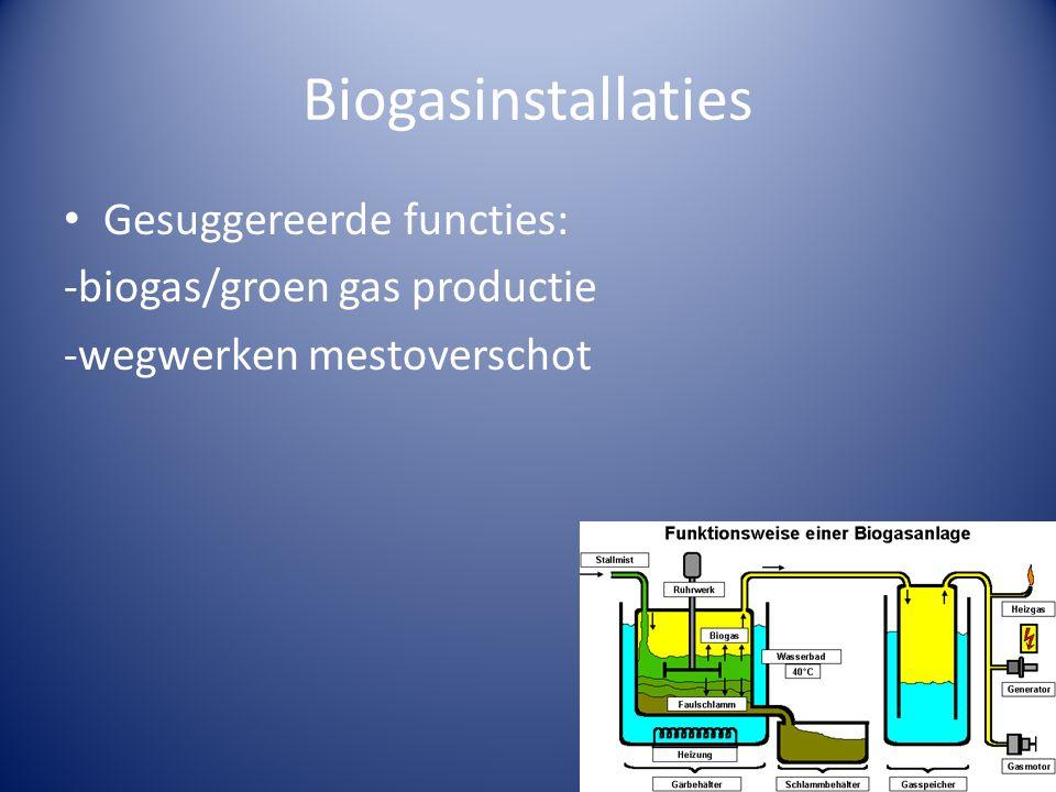Biogasinstallaties • Gesuggereerde functies: -biogas/groen gas productie -wegwerken mestoverschot