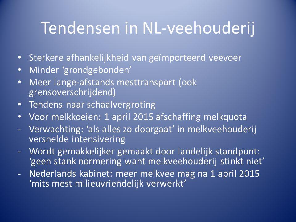 Tendensen in NL-veehouderij • Sterkere afhankelijkheid van geïmporteerd veevoer • Minder 'grondgebonden' • Meer lange-afstands mesttransport (ook grensoverschrijdend) • Tendens naar schaalvergroting • Voor melkkoeien: 1 april 2015 afschaffing melkquota -Verwachting: 'als alles zo doorgaat' in melkveehouderij versnelde intensivering -Wordt gemakkelijker gemaakt door landelijk standpunt: 'geen stank normering want melkveehouderij stinkt niet' -Nederlands kabinet: meer melkvee mag na 1 april 2015 'mits mest milieuvriendelijk verwerkt'