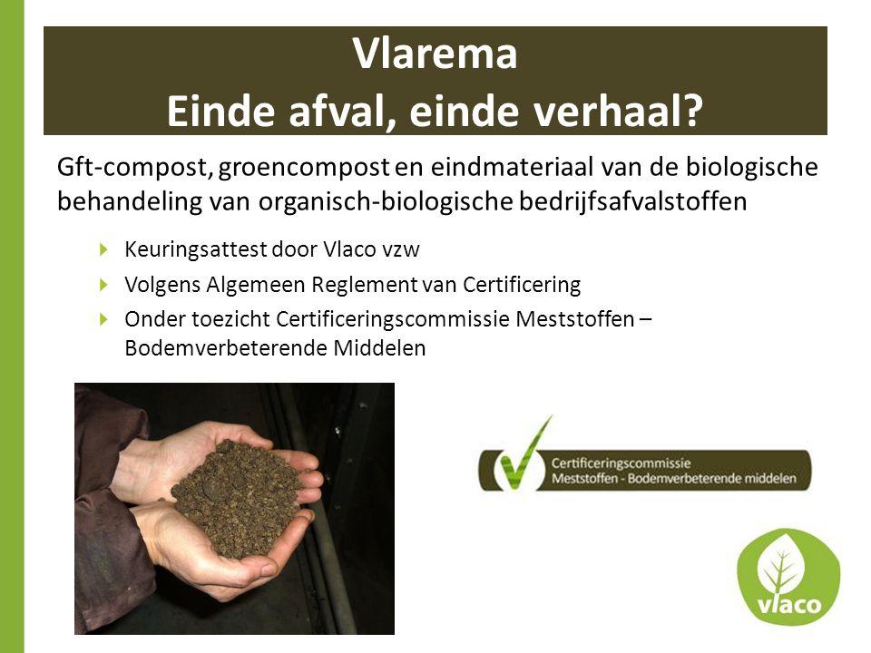 Gft-compost, groencompost en eindmateriaal van de biologische behandeling van organisch-biologische bedrijfsafvalstoffen  Keuringsattest door Vlaco v
