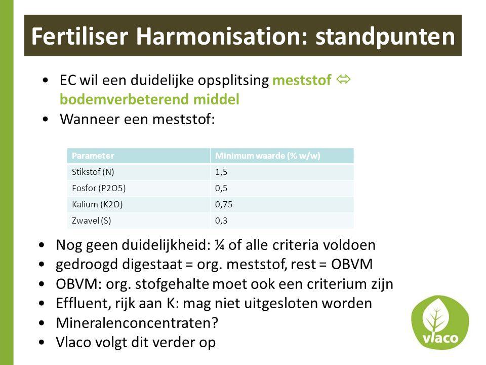 Fertiliser Harmonisation: standpunten •EC wil een duidelijke opsplitsing meststof  bodemverbeterend middel •Wanneer een meststof: ParameterMinimum wa