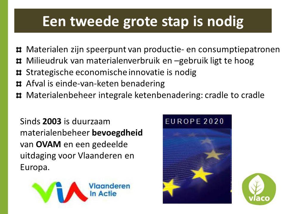 Een tweede grote stap is nodig Materialen zijn speerpunt van productie- en consumptiepatronen Milieudruk van materialenverbruik en –gebruik ligt te ho