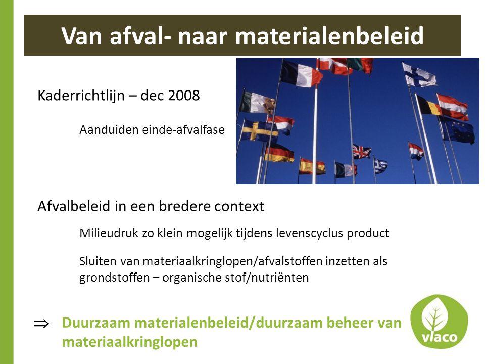 Van afval- naar materialenbeleid Kaderrichtlijn – dec 2008 Aanduiden einde-afvalfase Afvalbeleid in een bredere context Sluiten van materiaalkringlope