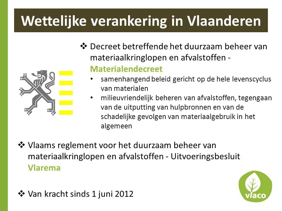 Wettelijke verankering in Vlaanderen  Decreet betreffende het duurzaam beheer van materiaalkringlopen en afvalstoffen - Materialendecreet • samenhang