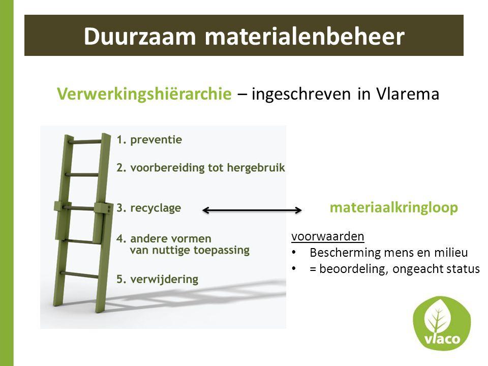 Duurzaam materialenbeheer materiaalkringloop Verwerkingshiërarchie – ingeschreven in Vlarema voorwaarden • Bescherming mens en milieu • = beoordeling,