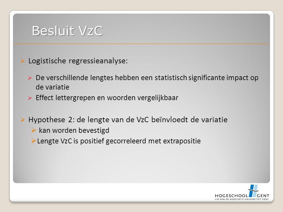  Logistische regressieanalyse:  De verschillende lengtes hebben een statistisch significante impact op de variatie  Effect lettergrepen en woorden vergelijkbaar  Hypothese 2: de lengte van de VzC beïnvloedt de variatie  kan worden bevestigd  Lengte VzC is positief gecorreleerd met extrapositie Besluit VzC