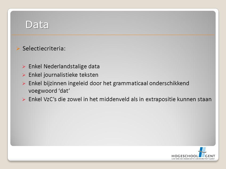  Selectiecriteria:  Enkel Nederlandstalige data  Enkel journalistieke teksten  Enkel bijzinnen ingeleid door het grammaticaal onderschikkend voegwoord 'dat'  Enkel VzC's die zowel in het middenveld als in extrapositie kunnen staan Data