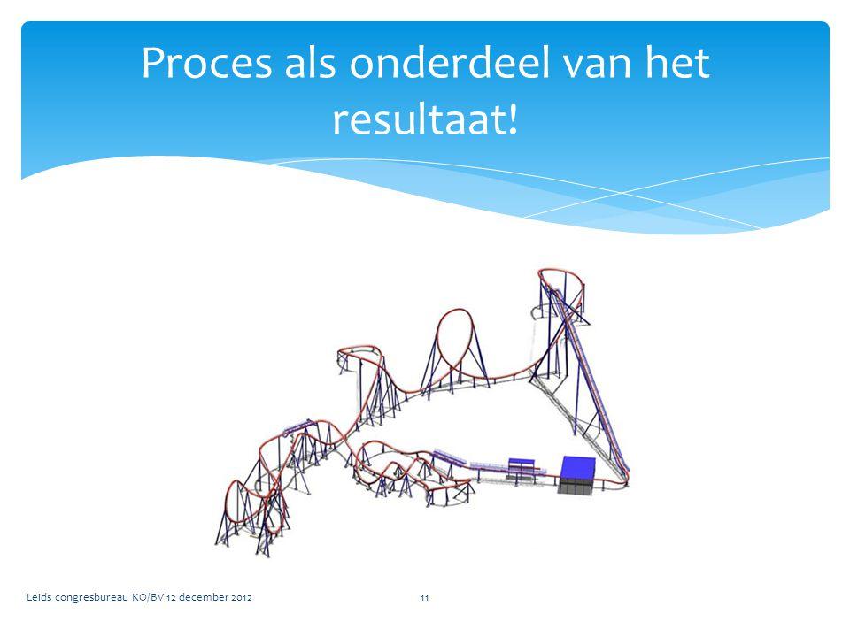 Proces als onderdeel van het resultaat! Leids congresbureau KO/BV 12 december 201211