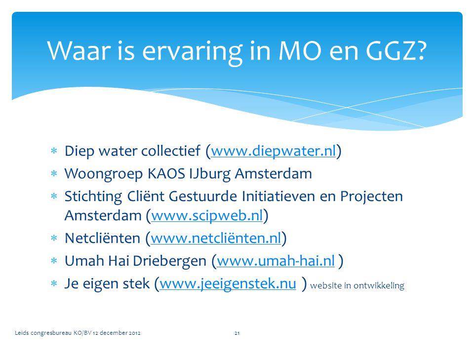  Diep water collectief (www.diepwater.nl)www.diepwater.nl  Woongroep KAOS IJburg Amsterdam  Stichting Cliënt Gestuurde Initiatieven en Projecten Am