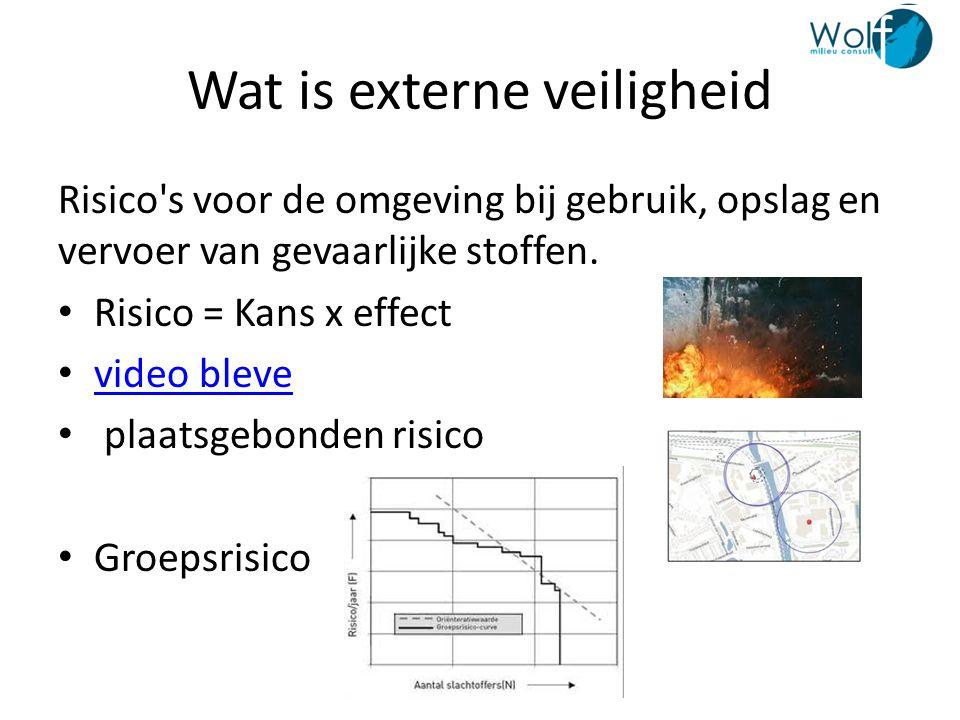 Basisnet • video basisnet video basisnet • Uitwerking van de Wvgs en het Bevt.