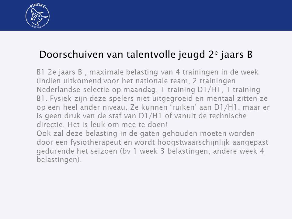 Doorschuiven van talentvolle jeugd 2 e jaars B B1 2e jaars B, maximale belasting van 4 trainingen in de week (indien uitkomend voor het nationale team, 2 trainingen Nederlandse selectie op maandag, 1 training D1/H1, 1 training B1.