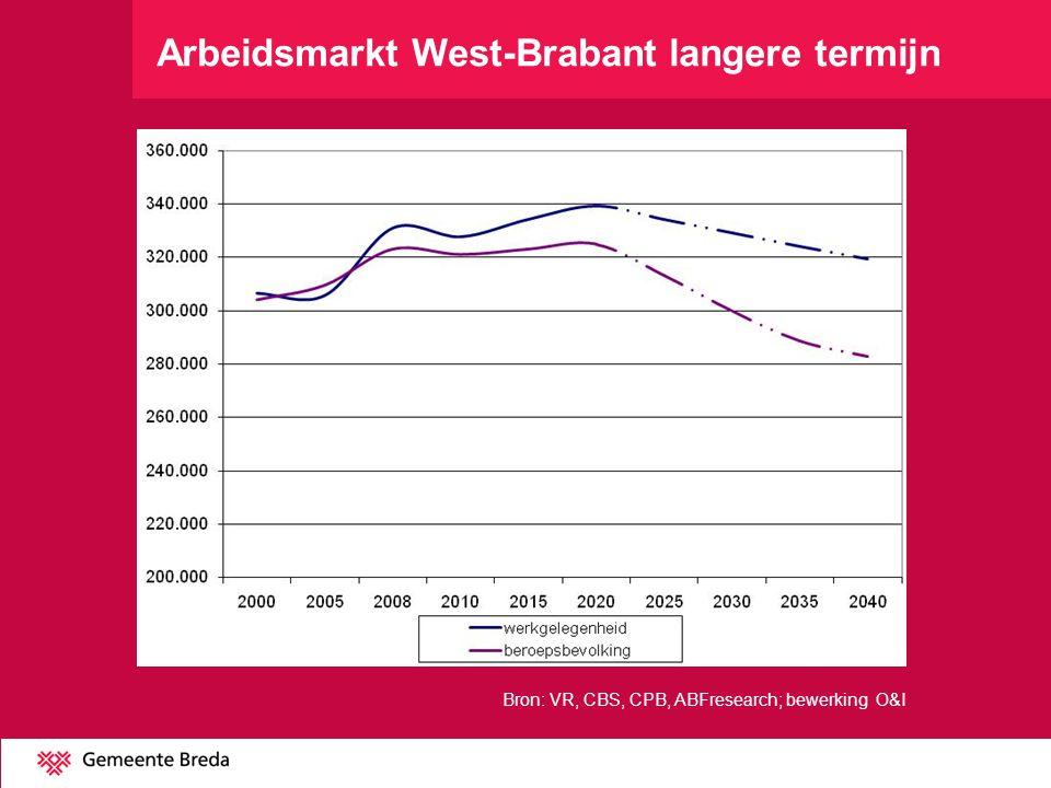 Arbeidsmarkt West-Brabant langere termijn Bron: VR, CBS, CPB, ABFresearch; bewerking O&I
