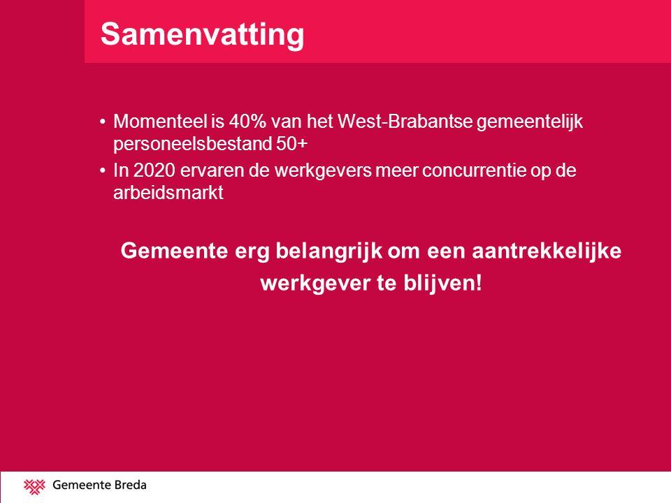 Samenvatting •Momenteel is 40% van het West-Brabantse gemeentelijk personeelsbestand 50+ •In 2020 ervaren de werkgevers meer concurrentie op de arbeid