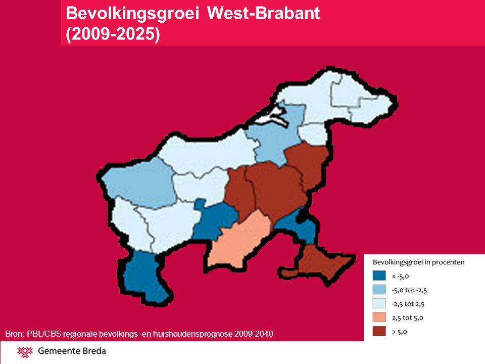 Samenvatting •Momenteel is 40% van het West-Brabantse gemeentelijk personeelsbestand 50+ •In 2020 ervaren de werkgevers meer concurrentie op de arbeidsmarkt Gemeente erg belangrijk om een aantrekkelijke werkgever te blijven!