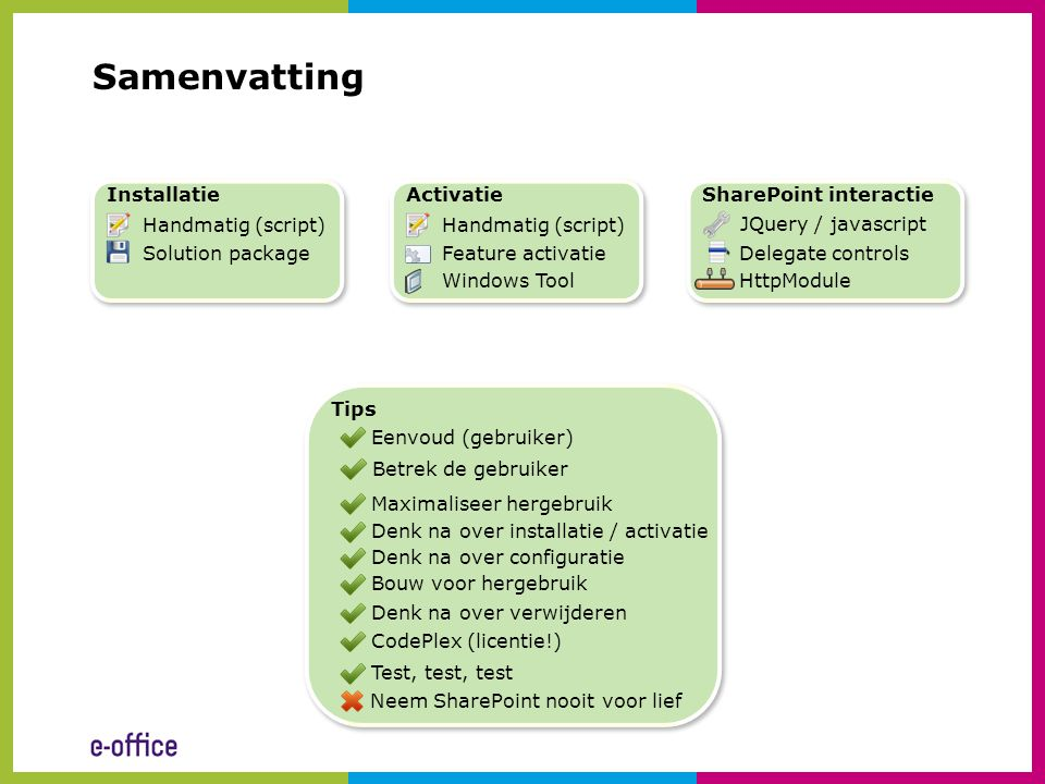 Samenvatting Activatie Handmatig (script) Feature activatie Windows Tool Installatie Handmatig (script) Solution package SharePoint interactie JQuery / javascript Delegate controls HttpModule Tips Eenvoud (gebruiker) Maximaliseer hergebruik Denk na over installatie / activatie Denk na over configuratie Bouw voor hergebruik Test, test, test Neem SharePoint nooit voor lief CodePlex (licentie!) Denk na over verwijderen Betrek de gebruiker