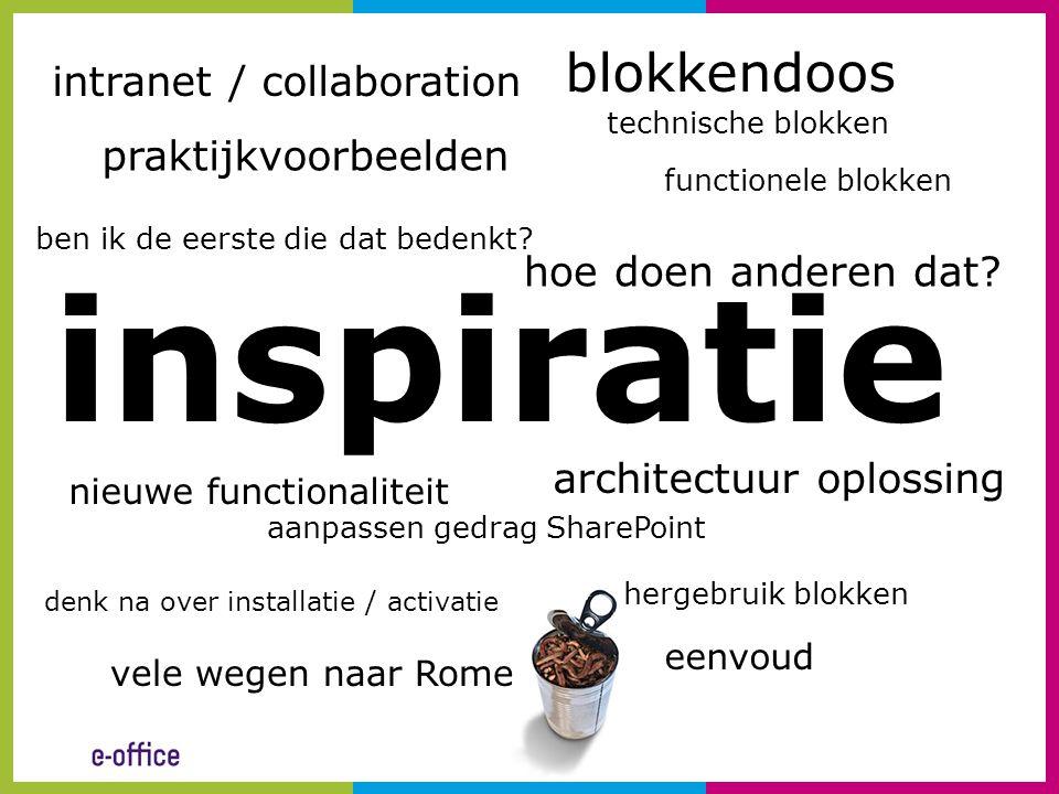 inspiratie hoe doen anderen dat? intranet / collaboration ben ik de eerste die dat bedenkt? aanpassen gedrag SharePoint praktijkvoorbeelden functionel