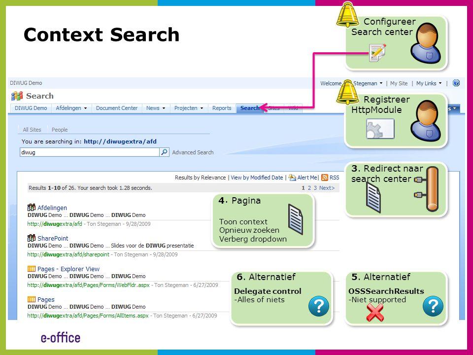 http://www.tonstegeman.com/blog http://sharepointobjects.codeplex.com http://twitter.com/tonstegeman ton@tonstegeman.com