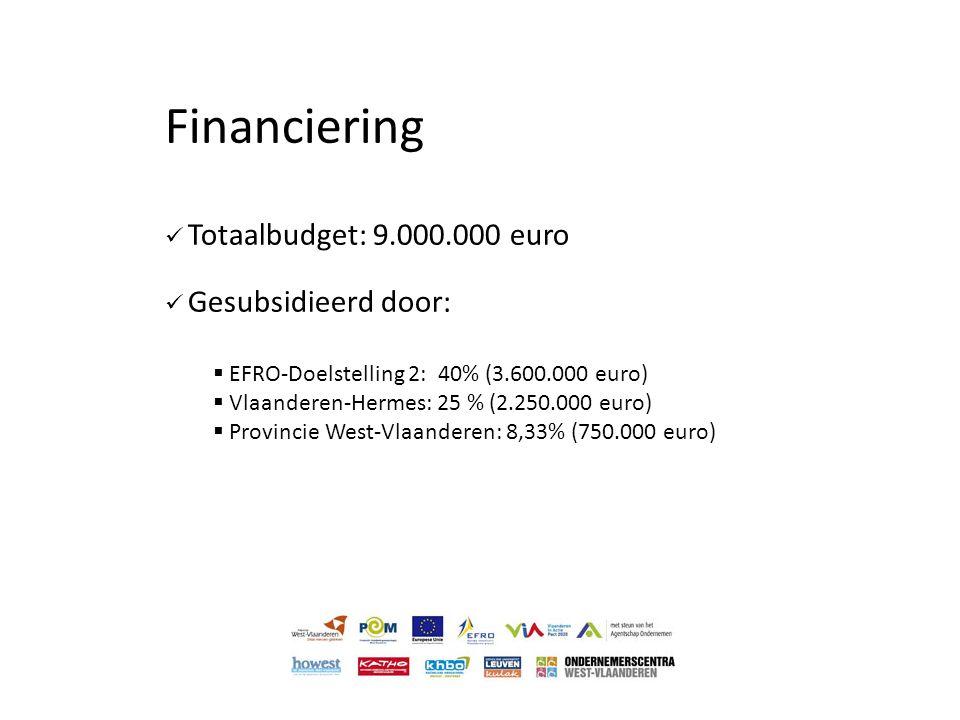 Financiering  Totaalbudget: 9.000.000 euro  Gesubsidieerd door:  EFRO-Doelstelling 2: 40% (3.600.000 euro)  Vlaanderen-Hermes: 25 % (2.250.000 eur