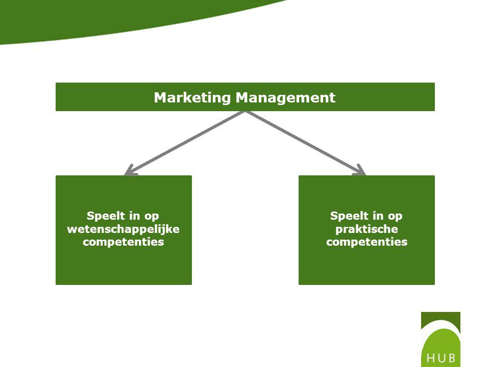 Speelt in op wetenschappelijke competenties Speelt in op praktische competenties Marketing Management
