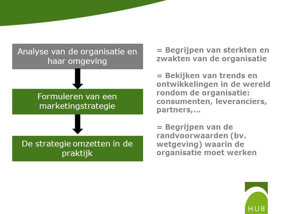 Analyse van de organisatie en haar omgeving Formuleren van een marketingstrategie De strategie omzetten in de praktijk = Begrijpen van sterkten en zwakten van de organisatie = Bekijken van trends en ontwikkelingen in de wereld rondom de organisatie: consumenten, leveranciers, partners,… = Begrijpen van de randvoorwaarden (bv.