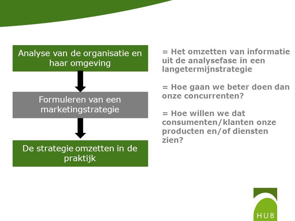 Analyse van de organisatie en haar omgeving Formuleren van een marketingstrategie De strategie omzetten in de praktijk = Het omzetten van informatie uit de analysefase in een langetermijnstrategie = Hoe gaan we beter doen dan onze concurrenten.