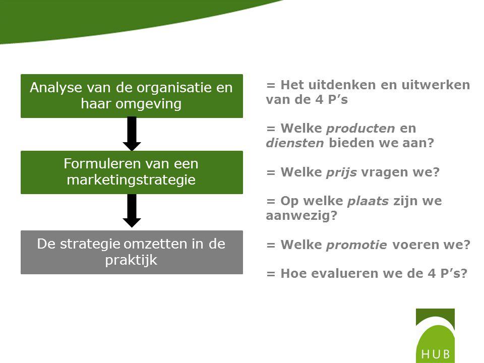 Analyse van de organisatie en haar omgeving Formuleren van een marketingstrategie De strategie omzetten in de praktijk = Het uitdenken en uitwerken va