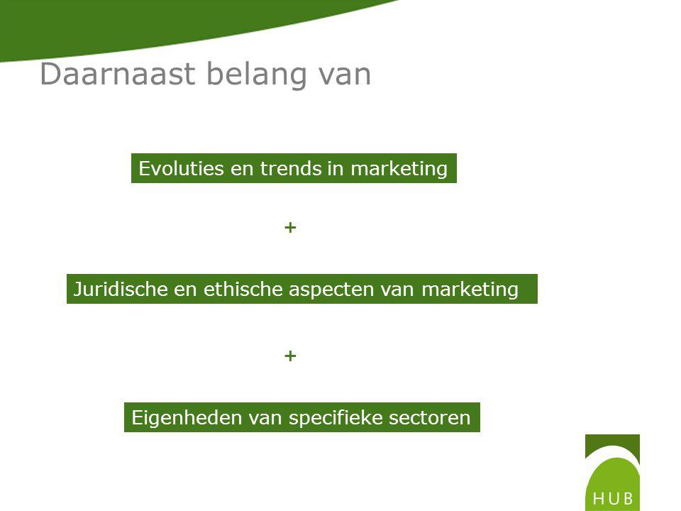 Wat te verwachten in - 3 de bachelor - de Master in Marketing Management?