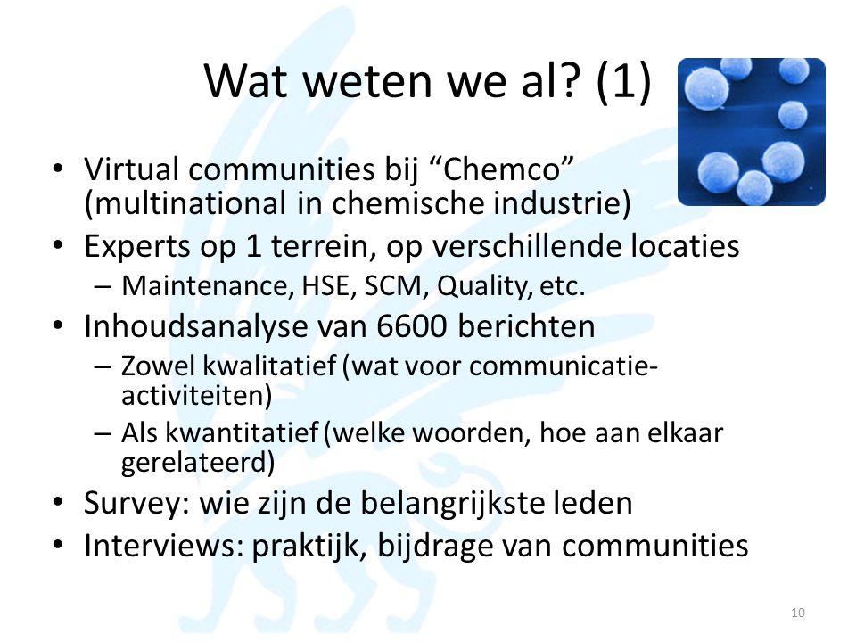 """Wat weten we al? (1) • Virtual communities bij """"Chemco"""" (multinational in chemische industrie) • Experts op 1 terrein, op verschillende locaties – Mai"""