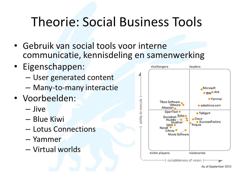 Theorie: Social Business Tools • Gebruik van social tools voor interne communicatie, kennisdeling en samenwerking • Eigenschappen: – User generated content – Many-to-many interactie • Voorbeelden: – Jive – Blue Kiwi – Lotus Connections – Yammer – Virtual worlds 4