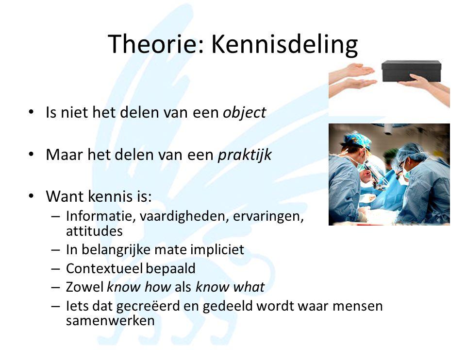 Theorie: Kennisdeling • Is niet het delen van een object • Maar het delen van een praktijk • Want kennis is: – Informatie, vaardigheden, ervaringen, attitudes – In belangrijke mate impliciet – Contextueel bepaald – Zowel know how als know what – Iets dat gecreëerd en gedeeld wordt waar mensen samenwerken