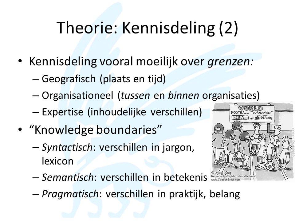 Theorie: Kennisdeling (2) • Kennisdeling vooral moeilijk over grenzen: – Geografisch (plaats en tijd) – Organisationeel (tussen en binnen organisaties) – Expertise (inhoudelijke verschillen) • Knowledge boundaries – Syntactisch: verschillen in jargon, lexicon – Semantisch: verschillen in betekenis – Pragmatisch: verschillen in praktijk, belang