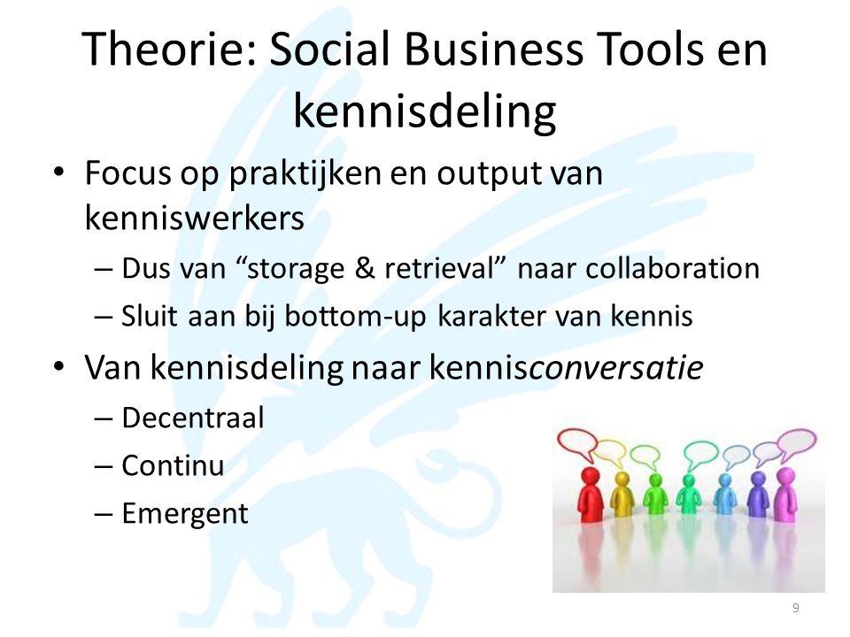 Theorie: Social Business Tools en kennisdeling • Focus op praktijken en output van kenniswerkers – Dus van storage & retrieval naar collaboration – Sluit aan bij bottom-up karakter van kennis • Van kennisdeling naar kennisconversatie – Decentraal – Continu – Emergent 9